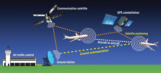 ADS-B out system