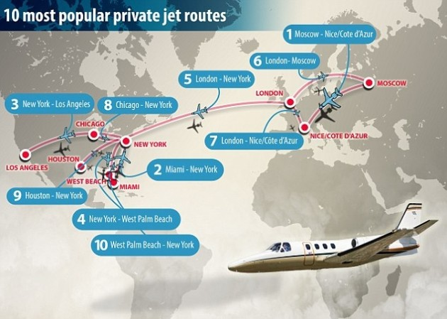 Ten most popular private jets routes according to NetJets
